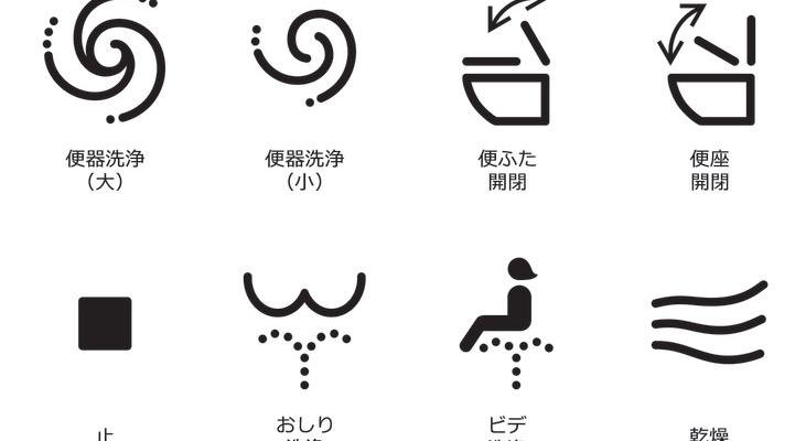 40 ενωμένοι Ιάπωνες κατασκευαστές… τουαλετών!